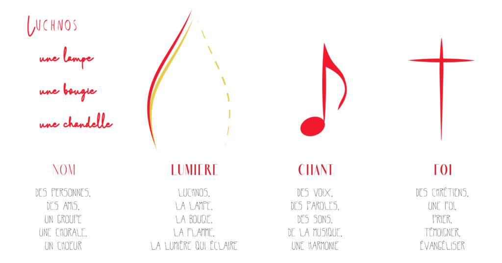 Logo Luchnos - Petite Histoire